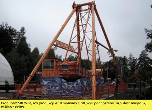 Łódź Pirat