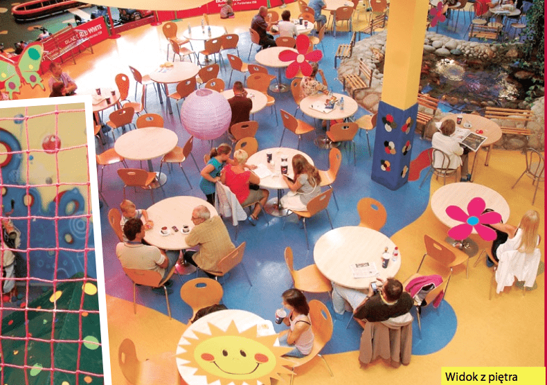 Food in Kids Playground