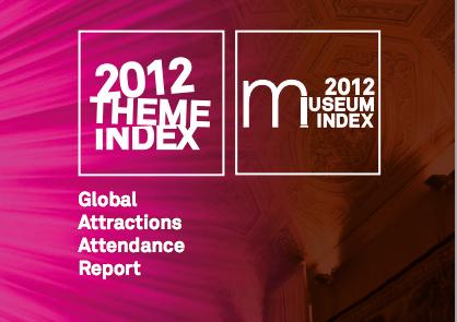 Najbardziej odwiedzane parki rozrywki i muzea na świecie 2012