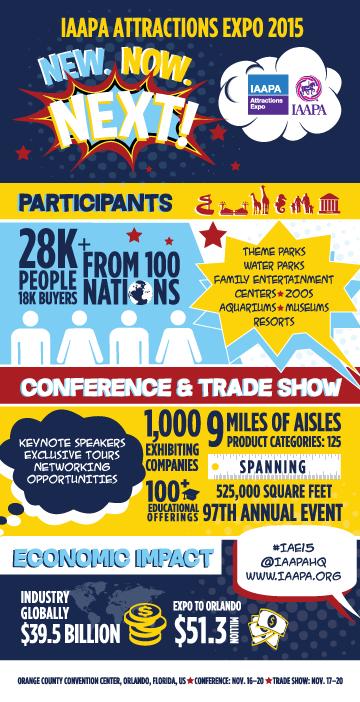 iaapaexpo2015_infographic