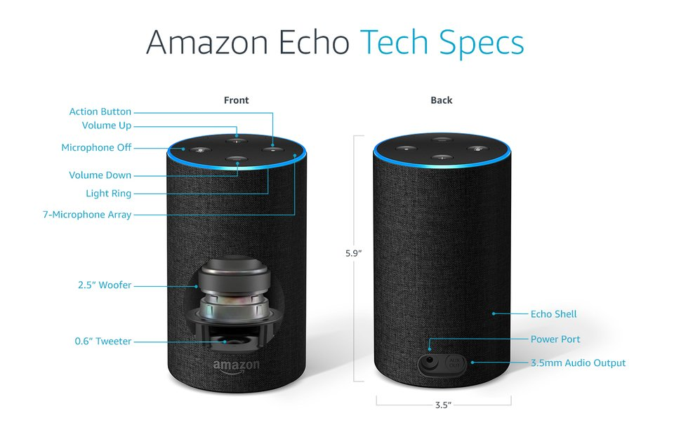 Amazon Echo tech spec
